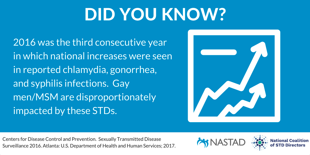 PRIORITIZING THE HEALTH OF MSM: Extragenital STD Screening Call-to